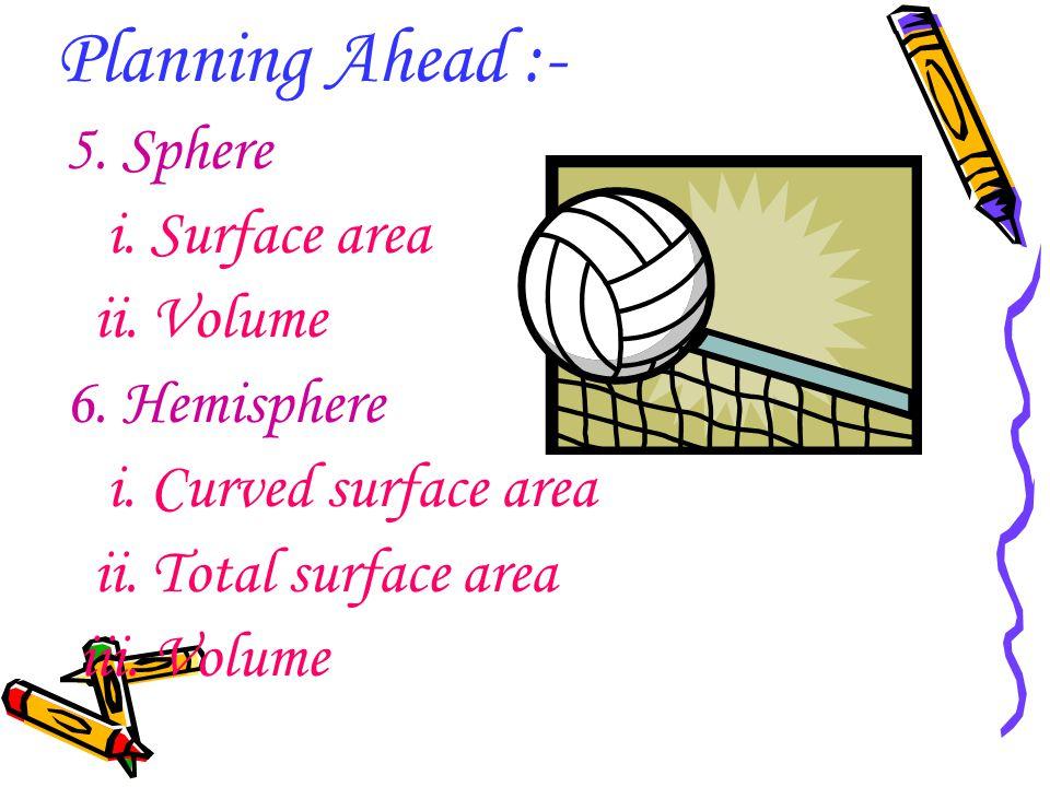 Planning Ahead :- 5. Sphere i. Surface area ii. Volume 6. Hemisphere i. Curved surface area ii. Total surface area iii. Volume
