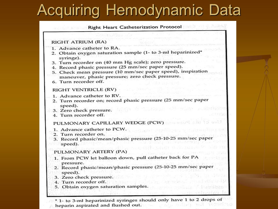 Acquiring Hemodynamic Data