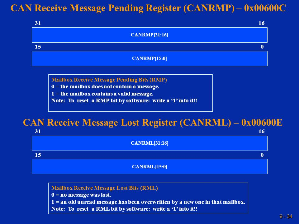 9 - 34 CAN Receive Message Pending Register (CANRMP) – 0x00600C 15 1631 CANRMP[15:0] CANRMP[31:16] 0 Mailbox Receive Message Pending Bits (RMP) 0 = the mailbox does not contain a message.