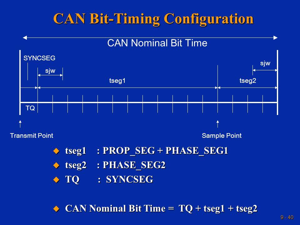 9 - 40 CAN Bit-Timing Configuration  tseg1 : PROP_SEG + PHASE_SEG1  tseg2 : PHASE_SEG2  TQ : SYNCSEG  CAN Nominal Bit Time = TQ + tseg1 + tseg2 CAN Nominal Bit Time SYNCSEG sjw tseg2tseg1 TQ Sample PointTransmit Point