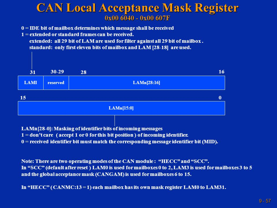 9 - 57 CAN Local Acceptance Mask Register 0x00 6040 - 0x00 607F reserved 15 16 28 30-29 31 LAMn[15:0] LAMn[28:16]LAMI 0 0 = IDE bit of mailbox determines which message shall be received 1 = extended or standard frames can be received.