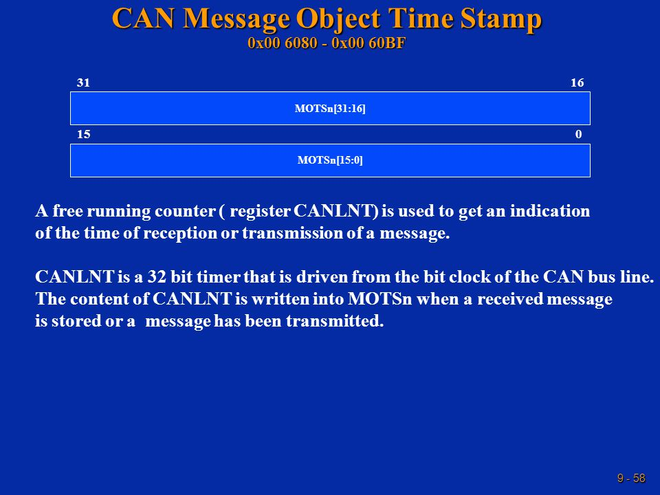 9 - 58 CAN Message Object Time Stamp 0x00 6080 - 0x00 60BF 15 1631 MOTSn[15:0] MOTSn[31:16] 0 A free running counter ( register CANLNT) is used to get an indication of the time of reception or transmission of a message.