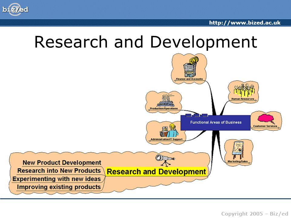 http://www.bized.ac.uk Copyright 2005 – Biz/ed Research and Development