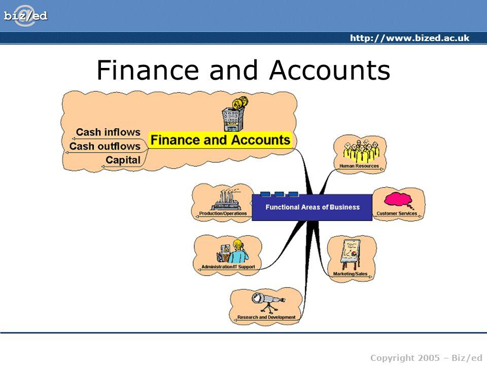 http://www.bized.ac.uk Copyright 2005 – Biz/ed Finance and Accounts