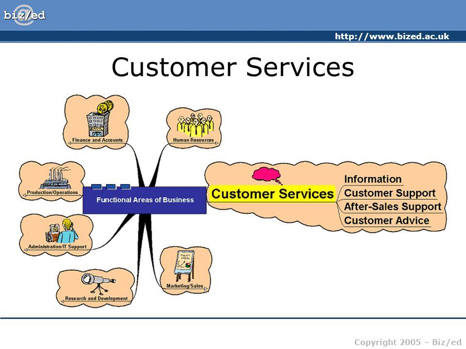 http://www.bized.ac.uk Copyright 2005 – Biz/ed Customer Services