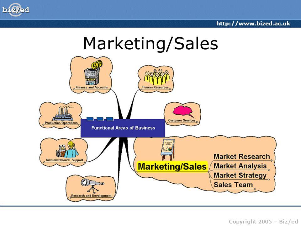 http://www.bized.ac.uk Copyright 2005 – Biz/ed Marketing/Sales