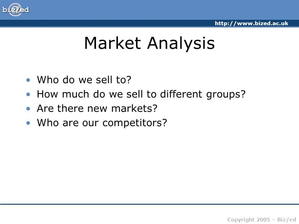 http://www.bized.ac.uk Copyright 2005 – Biz/ed Market Analysis Who do we sell to.