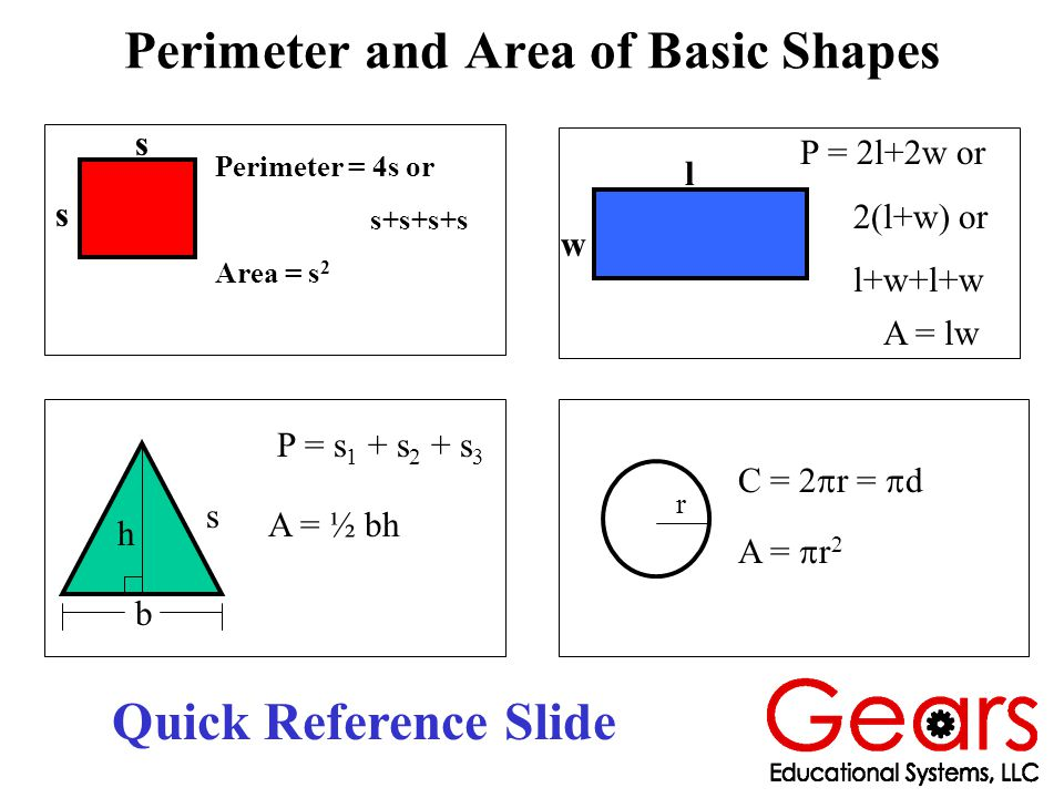 Perimeter and Area of Basic Shapes b h s P = s 1 + s 2 + s 3 A = ½ bh s s Perimeter = 4s or s+s+s+s Area = s 2 l w P = 2l+2w or 2(l+w) or l+w+l+w A = lw r C = 2  r =  d A =  r 2 Quick Reference Slide