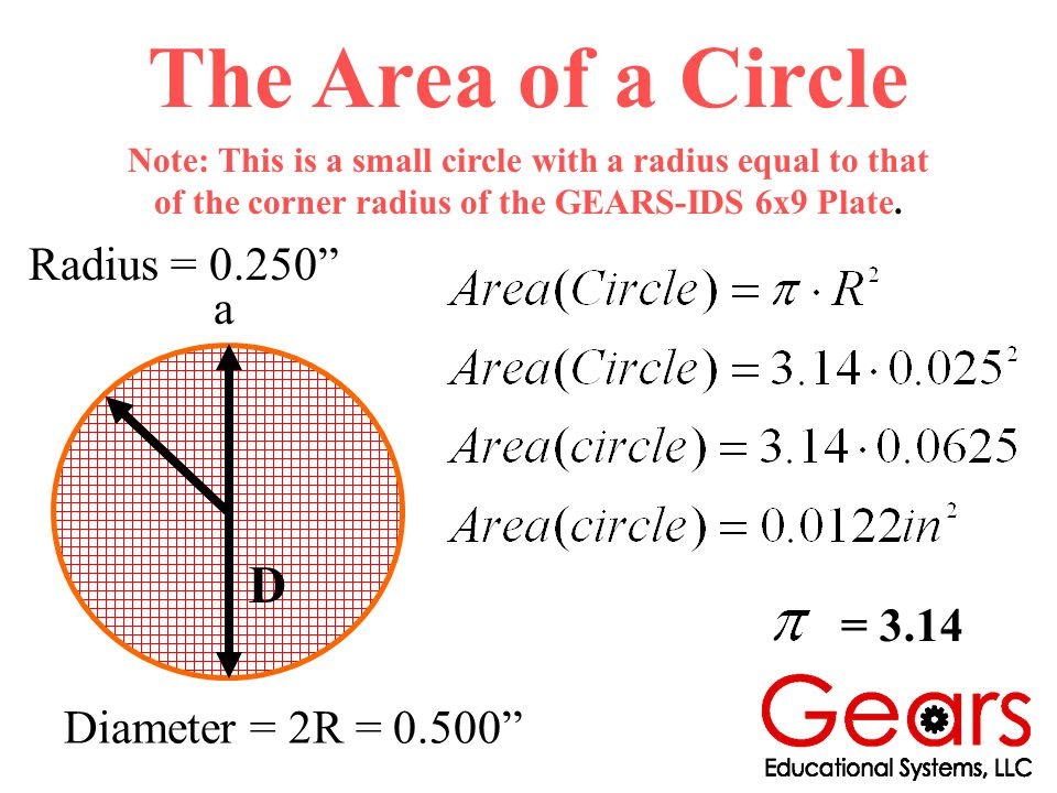 The Area of a Circle Radius = 0.250 Diameter = 2R = 0.500 D a = 3.14 Note: This is a small circle with a radius equal to that of the corner radius of the GEARS-IDS 6x9 Plate.