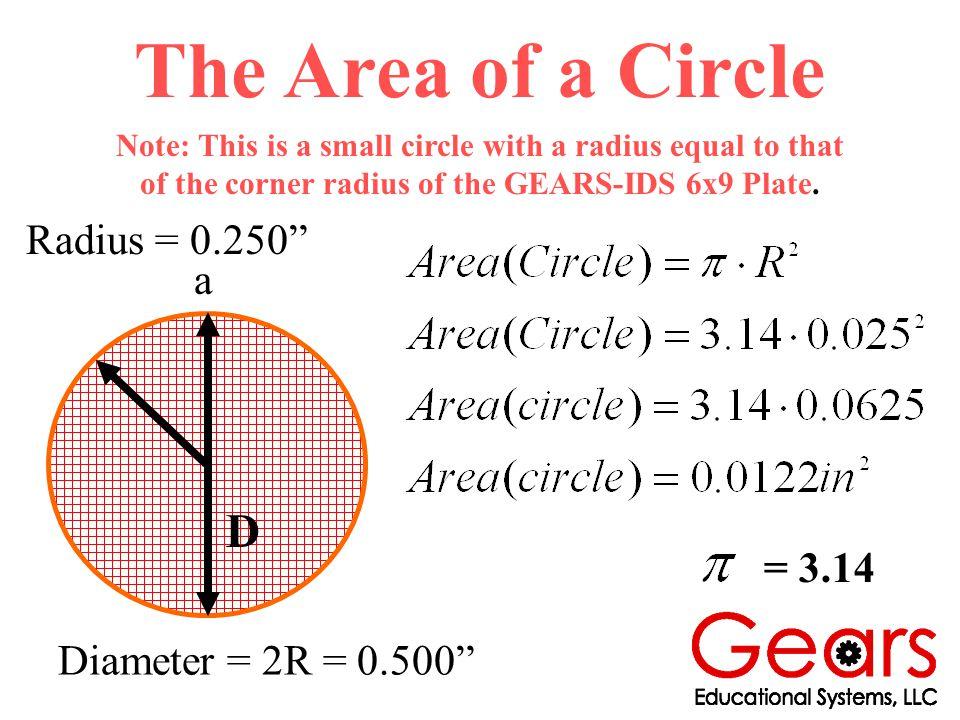 Calculating the Area of a Triangle Note: Segment ba is congruent to segment bc and segment da is congruent to segment dc.