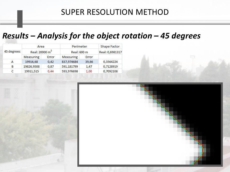 Results – Analysis for the object rotation – 45 degrees SUPER RESOLUTION METHOD