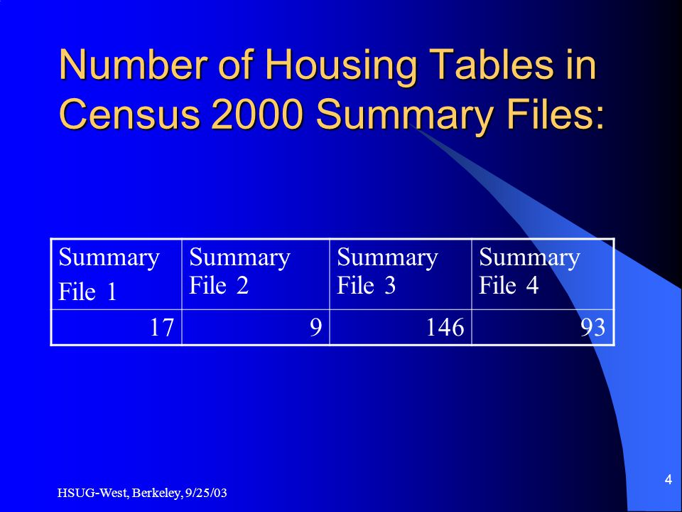 HSUG-West, Berkeley, 9/25/03 4 Number of Housing Tables in Census 2000 Summary Files: Summary File 1 Summary File 2 Summary File 3 Summary File 4 17914693