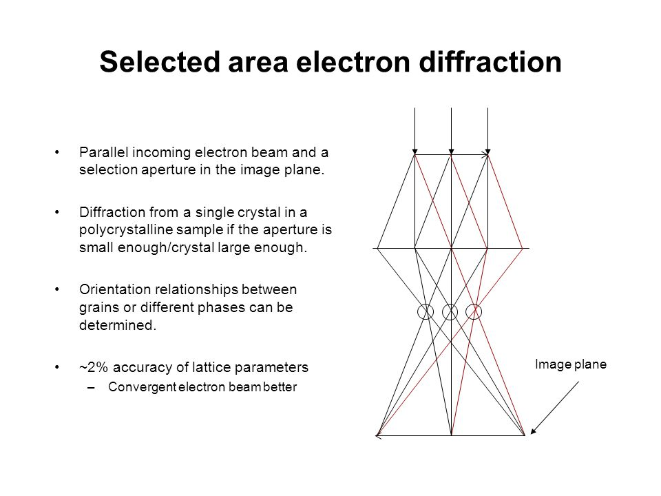 Selected area electron diffraction Parallel incoming electron beam and a selection aperture in the image plane.
