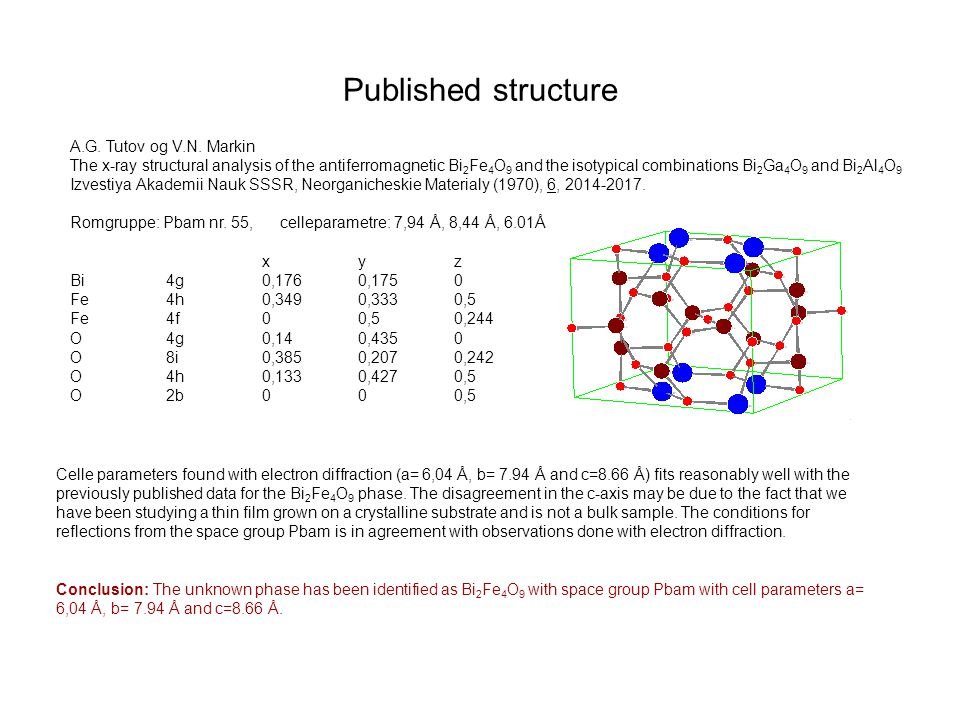 Published structure A.G. Tutov og V.N.