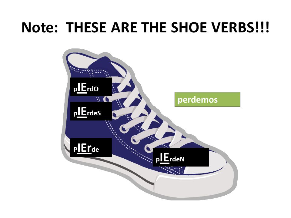 Note: THESE ARE THE SHOE VERBS!!! p IE rdO p IE rdeS P IEr de p IE rdeN perdemos