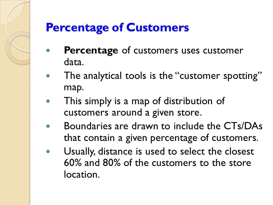 Percentage of Customers Percentage of customers uses customer data.