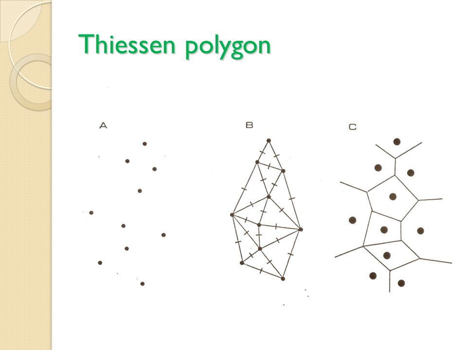 Thiessen polygon