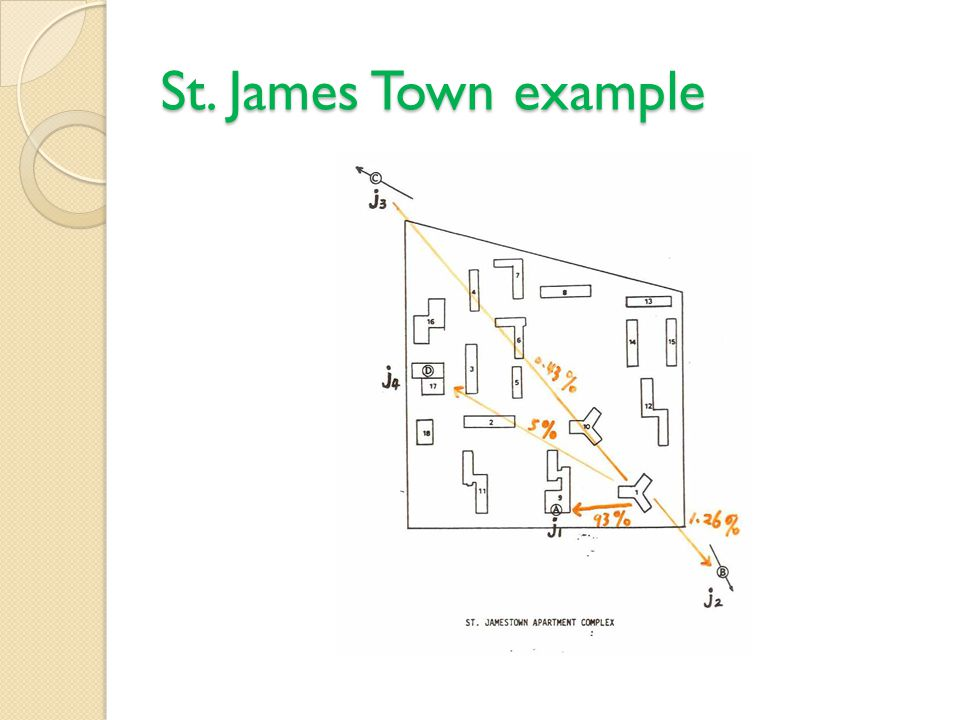 St. James Town example