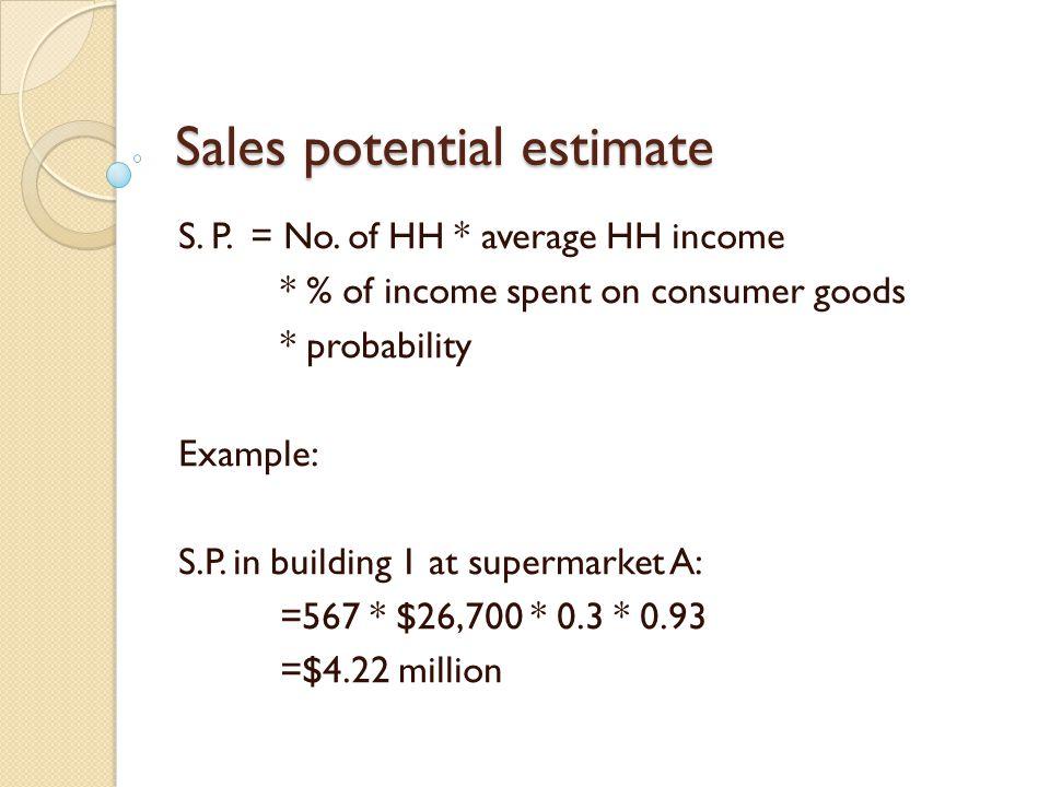 Sales potential estimate S. P. = No.