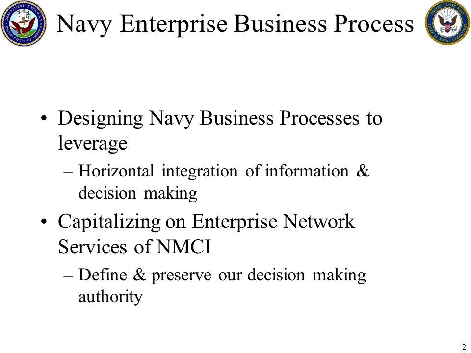 13 Questions??? Captain Sandra Buckles, OPNAV CIO 703-602-5130 Sandra.buckles@navy.mil
