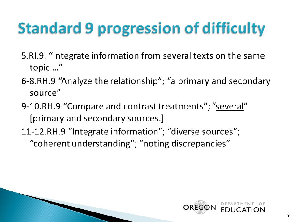 "5.RI.9. ""Integrate information from several texts on the same topic …"" 6-8.RH.9 ""Analyze the relationship""; ""a primary and secondary source"" 9-10.RH.9"