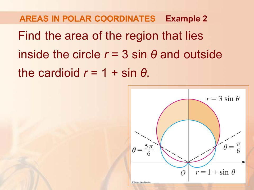 AREAS IN POLAR COORDINATES Find the area of the region that lies inside the circle r = 3 sin θ and outside the cardioid r = 1 + sin θ. Example 2