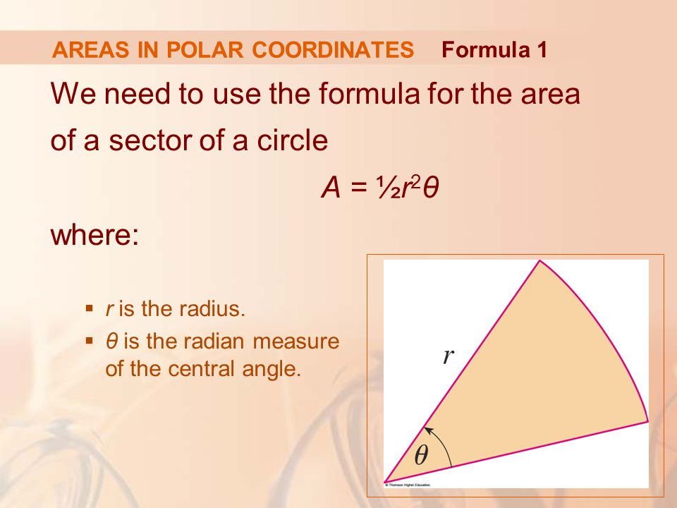 AREAS IN POLAR COORDINATES We need to use the formula for the area of a sector of a circle A = ½r 2 θ where:  r is the radius.