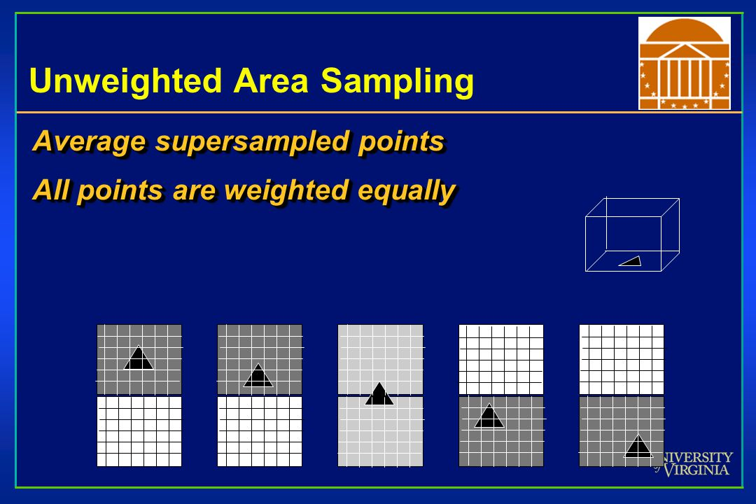 Weighted Area Sampling Points in pixel are weighted differently Flickering occurs as object moves across displayFlickering occurs as object moves across display Overlapping regions eliminates flicker Points in pixel are weighted differently Flickering occurs as object moves across displayFlickering occurs as object moves across display Overlapping regions eliminates flicker