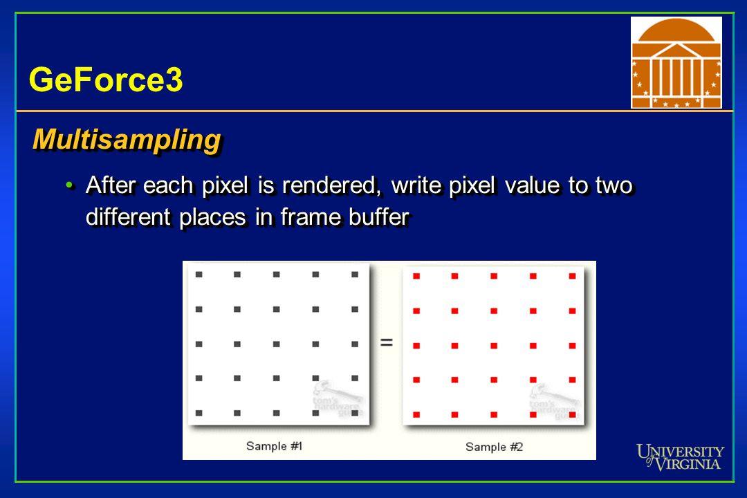 GeForce3 Multisampling After each pixel is rendered, write pixel value to two different places in frame bufferAfter each pixel is rendered, write pixel value to two different places in frame bufferMultisampling