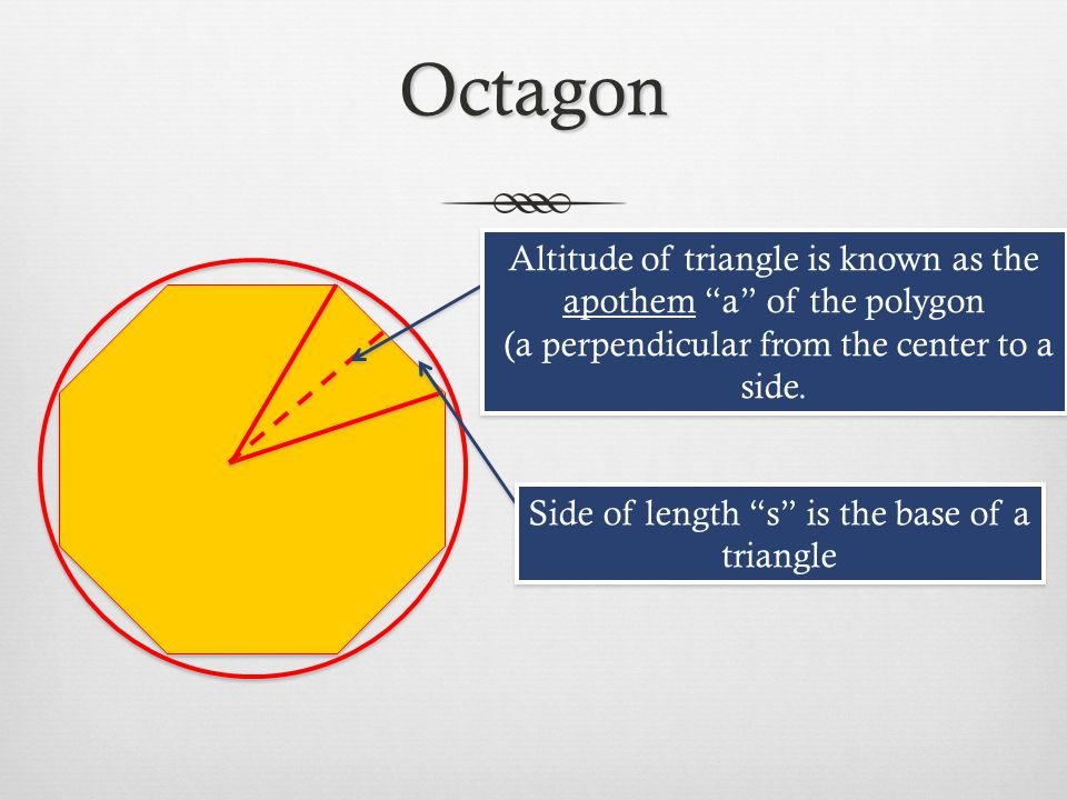 "Octagon Side of length ""s"" is the base of a triangle Altitude of triangle is known as the apothem ""a"" of the polygon (a perpendicular from the center"