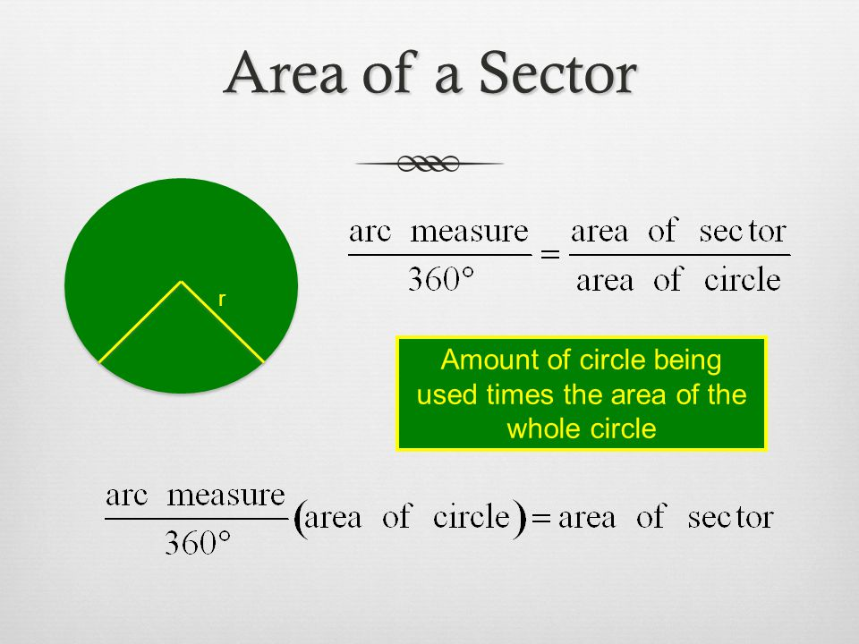 Area of a Sector r Amount of circle being used times the area of the whole circle