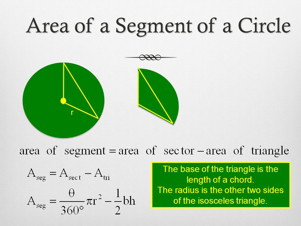 Area of a Segment of a Circle r The base of the triangle is the length of a chord. The radius is the other two sides of the isosceles triangle.