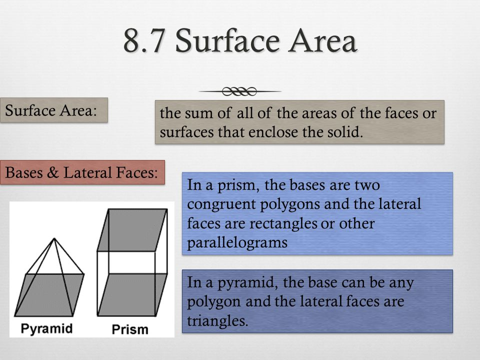 8.7 Surface Area Surface Area: the sum of all of the areas of the faces or surfaces that enclose the solid. Bases & Lateral Faces: In a prism, the bas