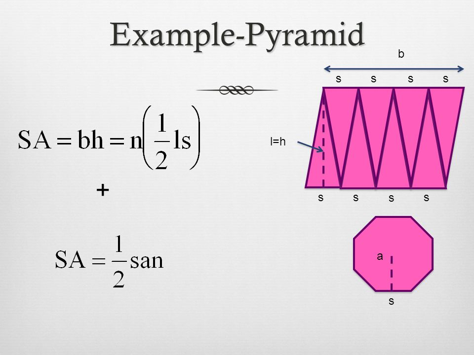 Example-Pyramid s a ssss ss s s b l=h +