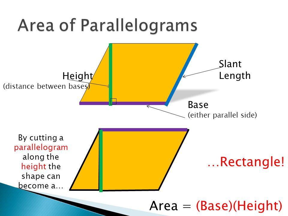 7 cm 5 cm 4 cm 13 ft 12 ft 20 ft 9 ft 10 ft 35 ft Area = (base)(height) Area = (4)(7) Area = 28 square cm Area = (base)(height) Area = (12)(20) Area = 240 square ft Area = (base)(height) Area = (35)(9) Area = 315 square ft