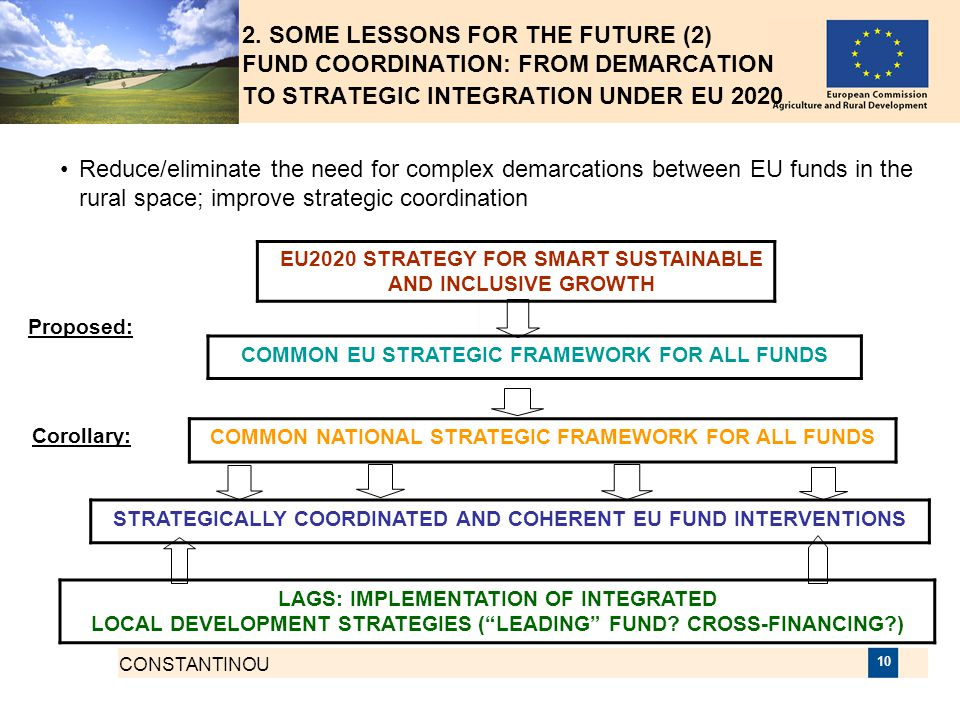 CONSTANTINOU 10 2. SOME LESSONS FOR THE FUTURE (2) FUND COORDINATION: FROM DEMARCATION TO STRATEGIC INTEGRATION UNDER EU 2020 EU2020 STRATEGY FOR SMAR