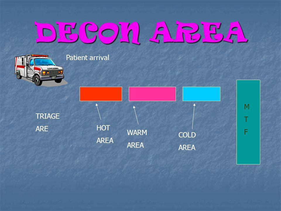DECON AREA TRIAGE ARE HOT AREA WARM AREA COLD AREA MTFMTF Patient arrival