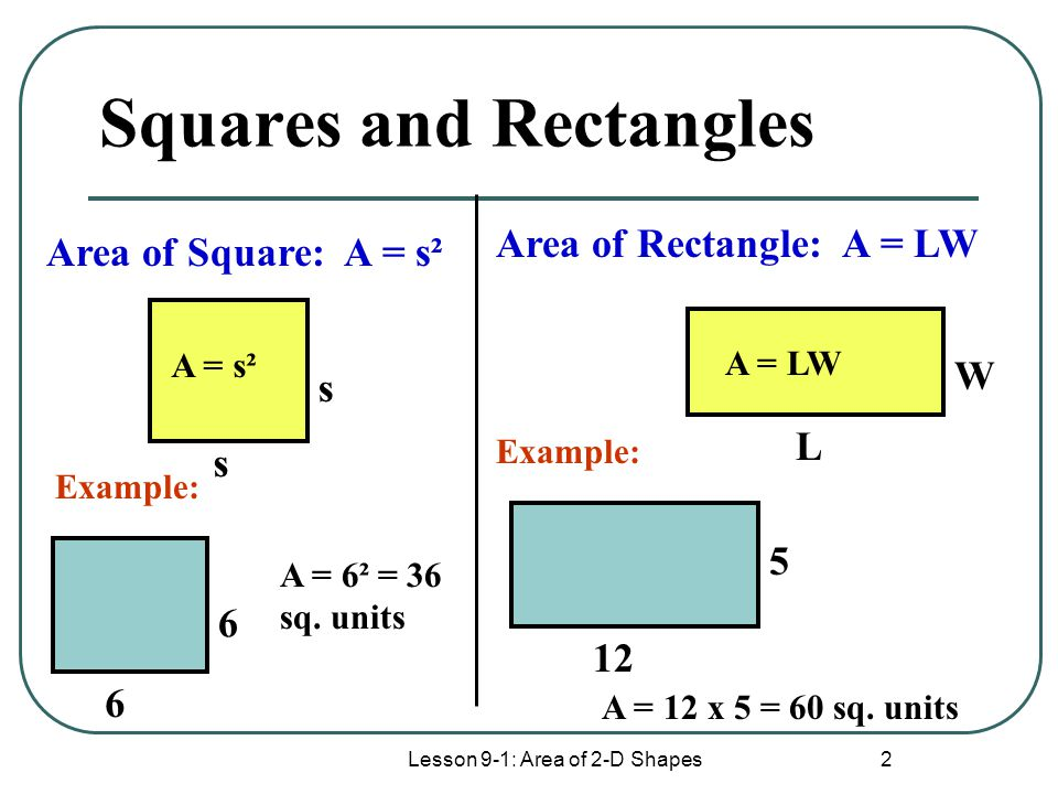 Lesson 9-1: Area of 2-D Shapes 2 Squares and Rectangles s s A = s² 6 6 A = 6² = 36 sq. units L W A = LW 12 5 A = 12 x 5 = 60 sq. units Example: Area o