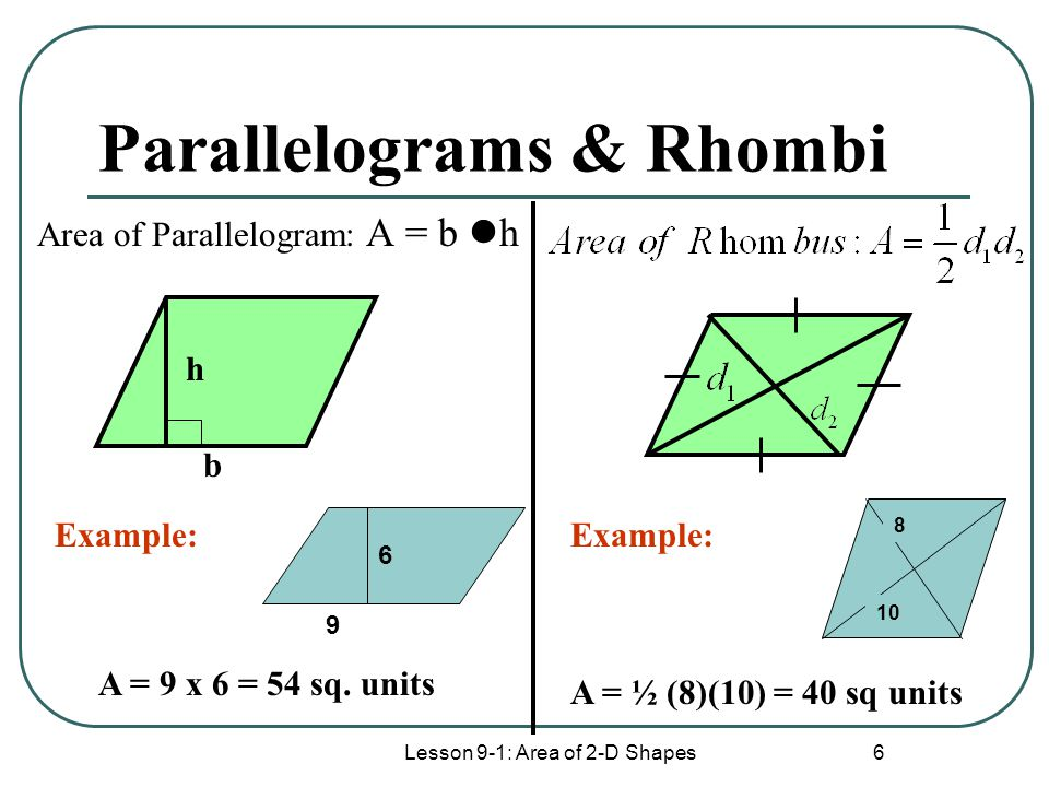 Lesson 9-1: Area of 2-D Shapes 6 Parallelograms & Rhombi Area of Parallelogram: A = b h 6 9 A = 9 x 6 = 54 sq. units 8 10 A = ½ (8)(10) = 40 sq units
