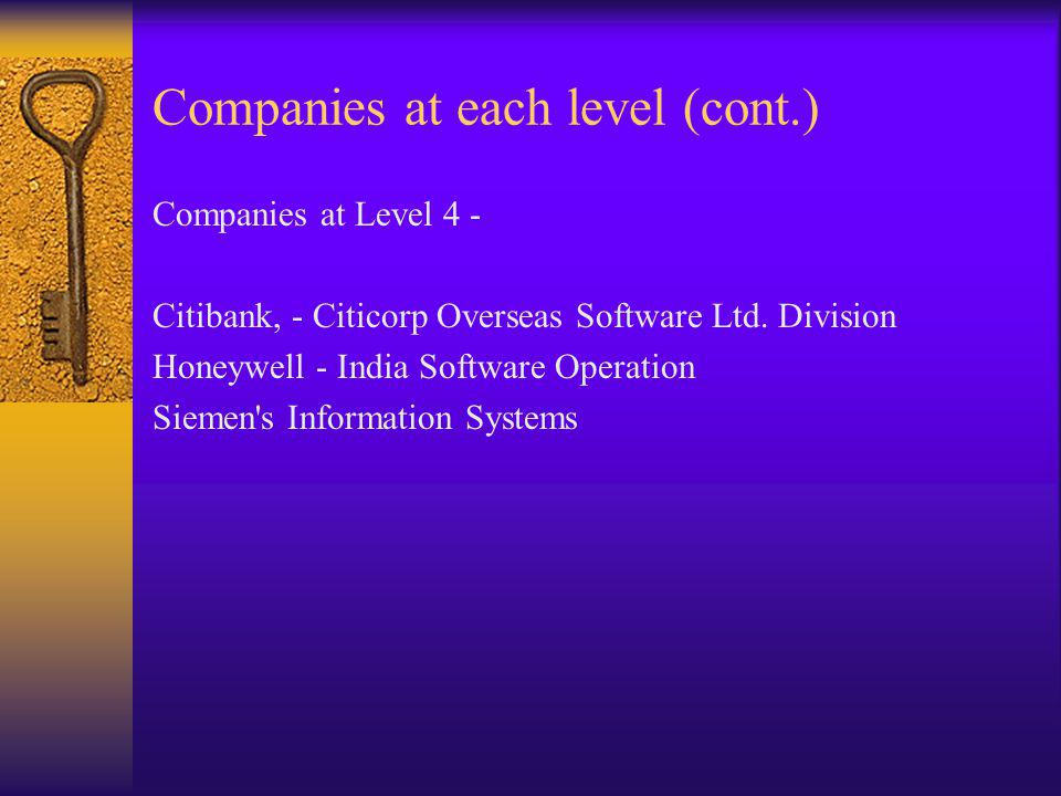 Companies at each level (cont.) Companies at Level 4 - Citibank, - Citicorp Overseas Software Ltd.