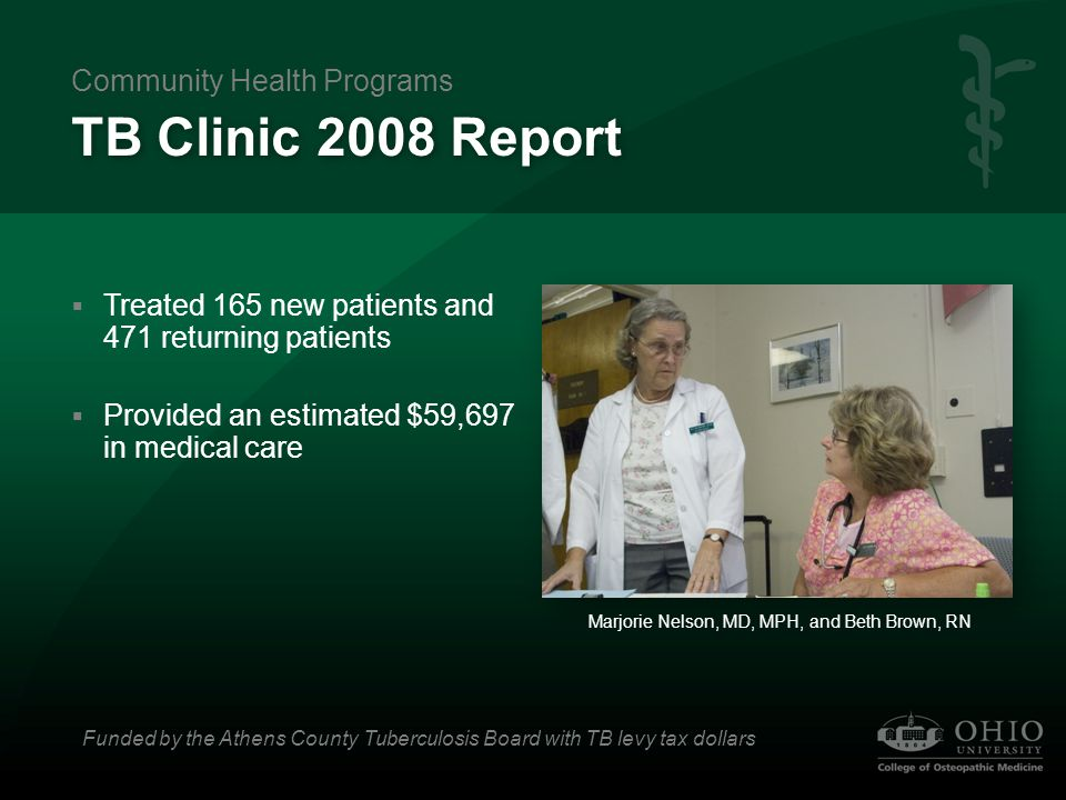  Treated 165 new patients and 471 returning patients  Provided an estimated $59,697 in medical care TB Clinic 2008 Report Community Health Programs