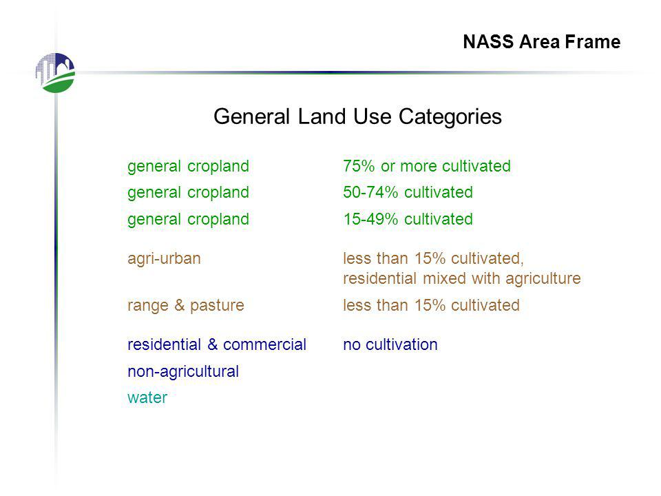 NASS Area Frame General Land Use Categories general cropland75% or more cultivated general cropland50-74% cultivated general cropland15-49% cultivated agri-urbanless than 15% cultivated, residential mixed with agriculture range & pastureless than 15% cultivated residential & commercialno cultivation non-agricultural water