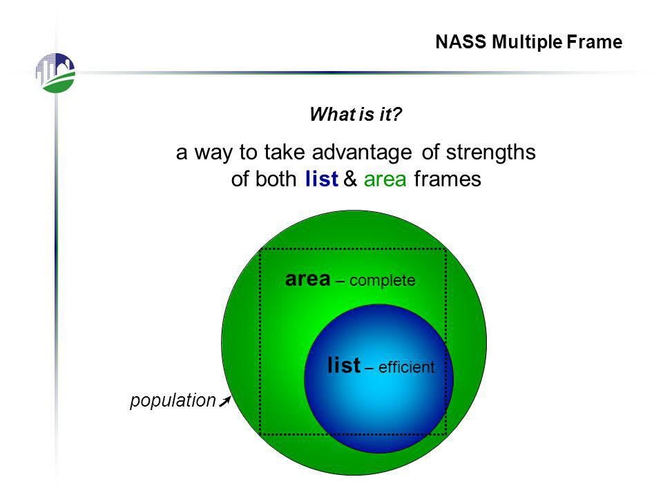 NASS Multiple Frame What is it.