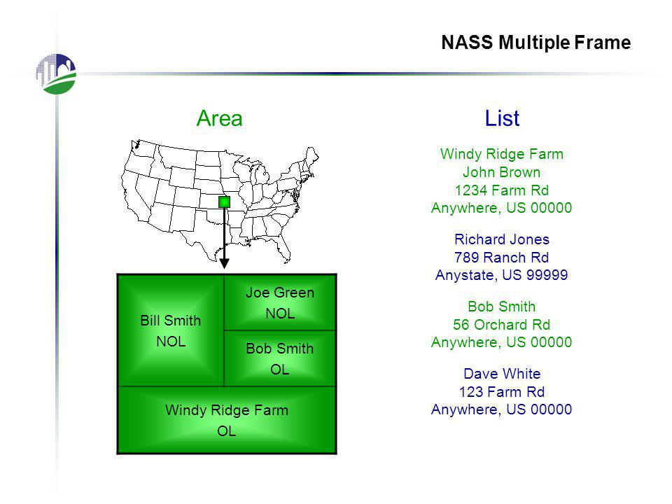 NASS Multiple Frame AreaList Windy Ridge Farm John Brown 1234 Farm Rd Anywhere, US 00000 Richard Jones 789 Ranch Rd Anystate, US 99999 Bob Smith 56 Orchard Rd Anywhere, US 00000 Dave White 123 Farm Rd Anywhere, US 00000 Bill Smith NOL Joe Green NOL Bob Smith OL Windy Ridge Farm OL