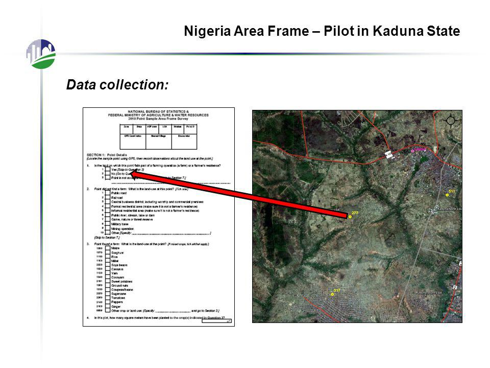 Nigeria Area Frame – Pilot in Kaduna State Data collection: