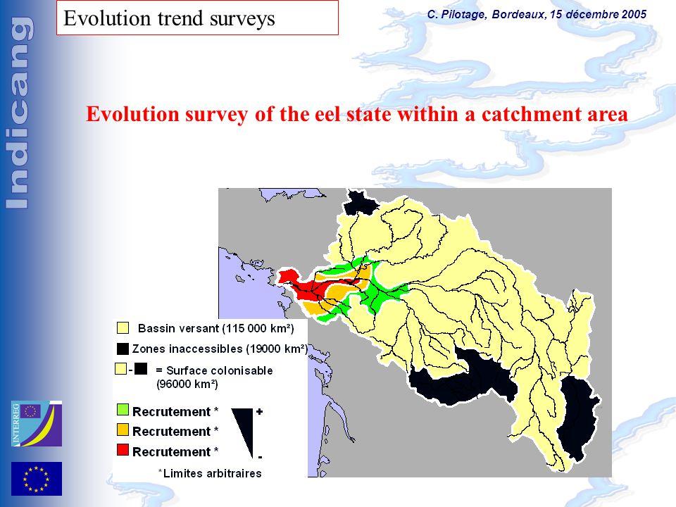 C. Pilotage, Bordeaux, 15 décembre 2005 Evolution survey of the eel state within a catchment area Evolution trend surveys