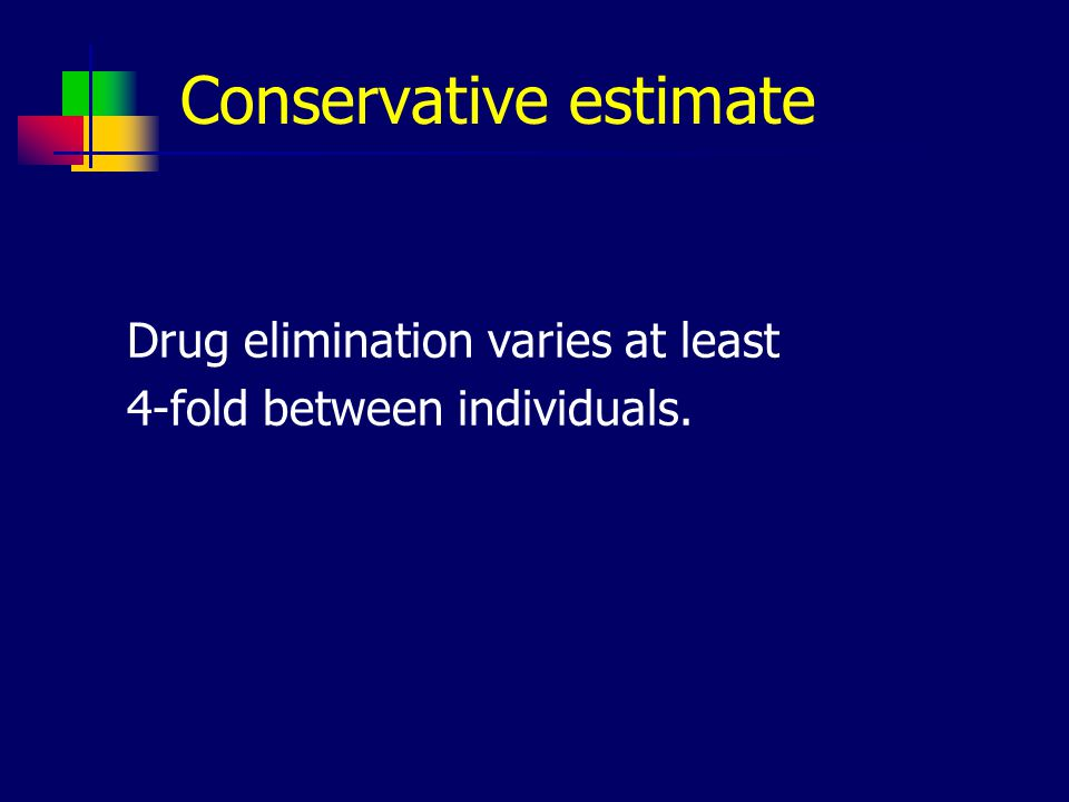 Conservative estimate Drug elimination varies at least 4-fold between individuals.