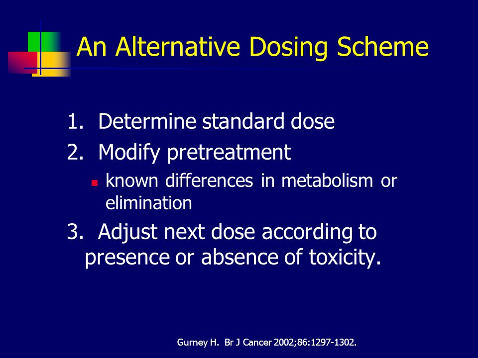 Gurney H.Br J Cancer 2002;86:1297-1302. An Alternative Dosing Scheme 1.