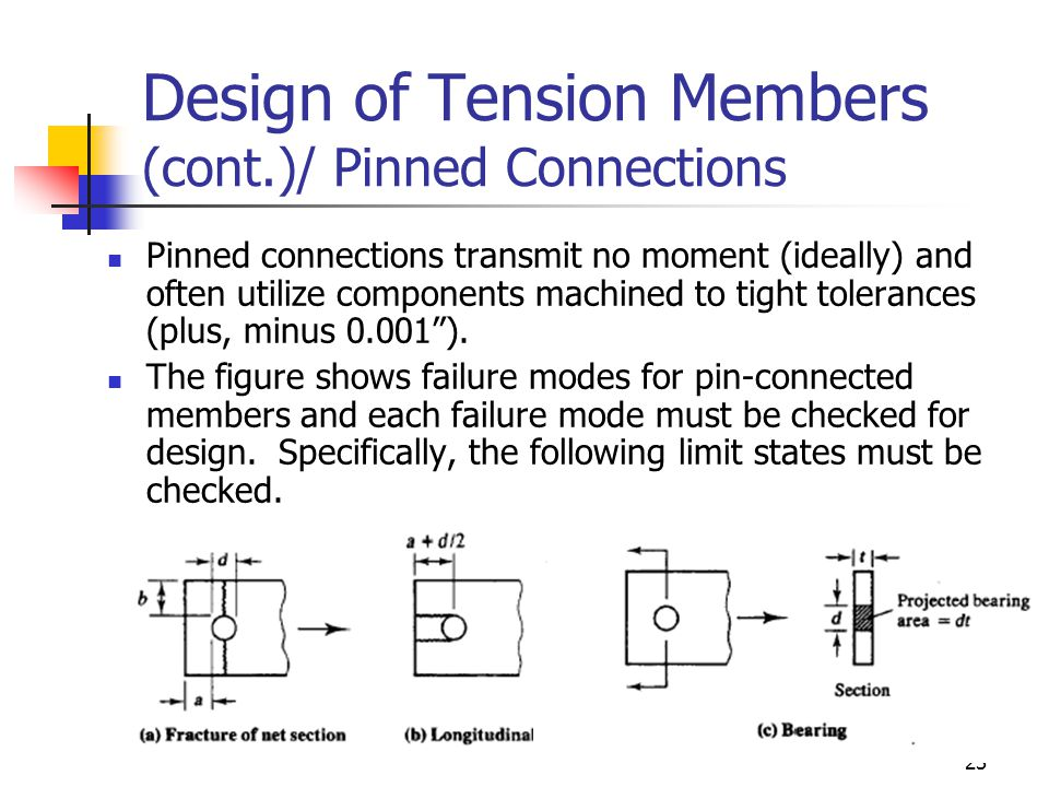 23 Design of Tension Members (cont.)/ Pinned Connections Pinned connections transmit no moment (ideally) and often utilize components machined to tigh