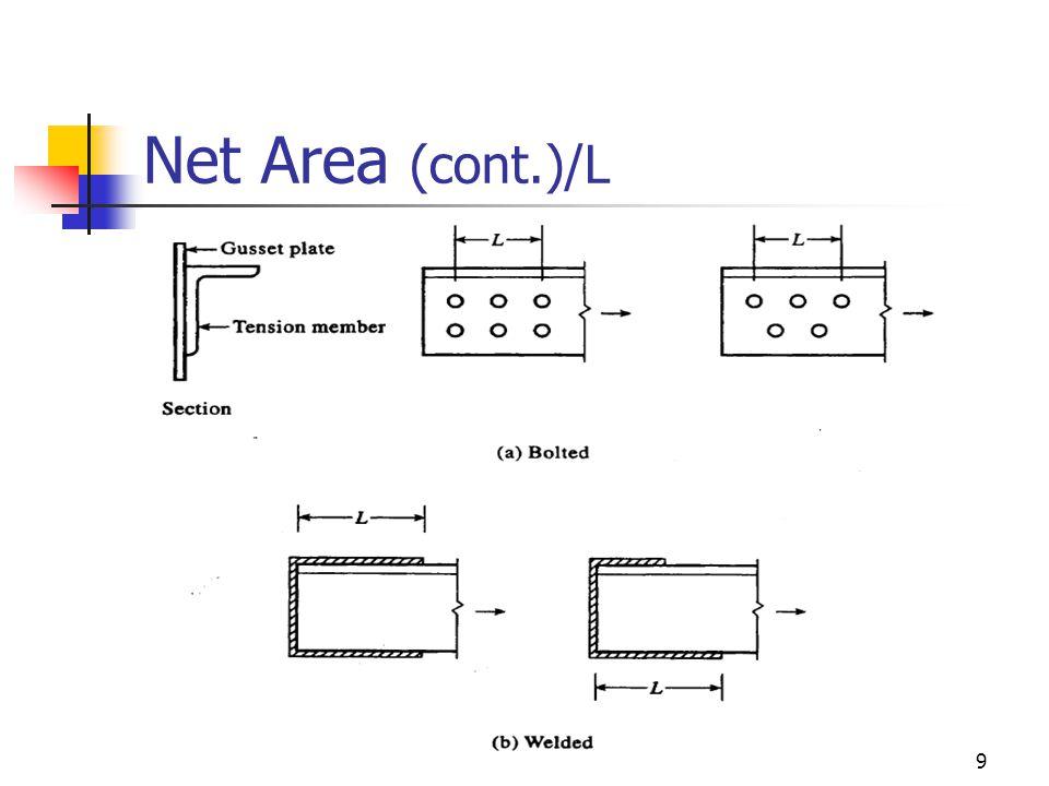 9 Net Area (cont.)/L